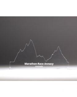 profil Marathon-Race Annecy